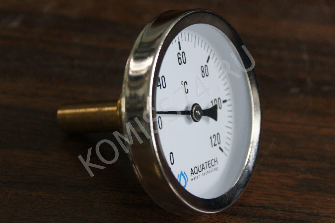 Ниппель для термометра своими руками
